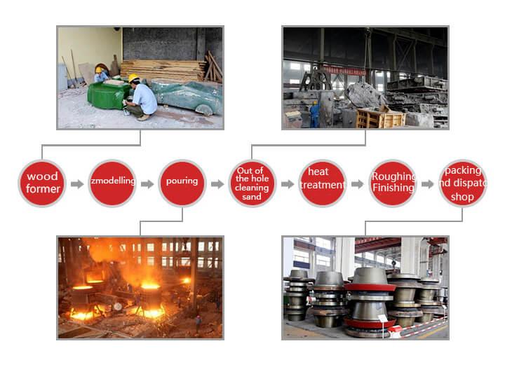 vertical mill roller hub manufacturer